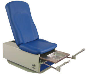 FortyForty 4040 Power Procedure Table - UMF